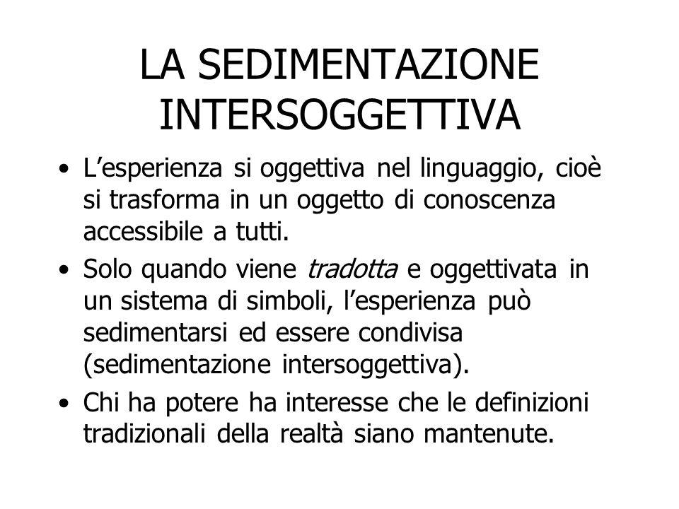 LA SEDIMENTAZIONE INTERSOGGETTIVA L'esperienza si oggettiva nel linguaggio, cioè si trasforma in un oggetto di conoscenza accessibile a tutti. Solo qu