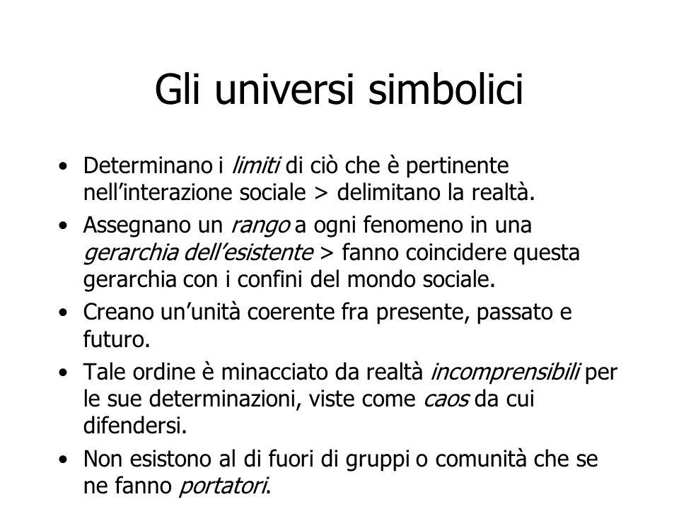 Gli universi simbolici Determinano i limiti di ciò che è pertinente nell'interazione sociale > delimitano la realtà. Assegnano un rango a ogni fenomen