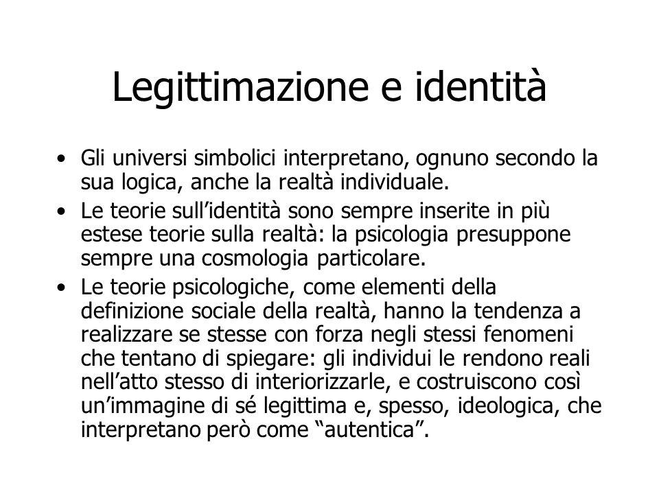 Legittimazione e identità Gli universi simbolici interpretano, ognuno secondo la sua logica, anche la realtà individuale. Le teorie sull'identità sono
