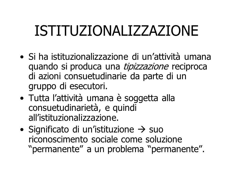 ISTITUZIONALIZZAZIONE Si ha istituzionalizzazione di un'attività umana quando si produca una tipizzazione reciproca di azioni consuetudinarie da parte