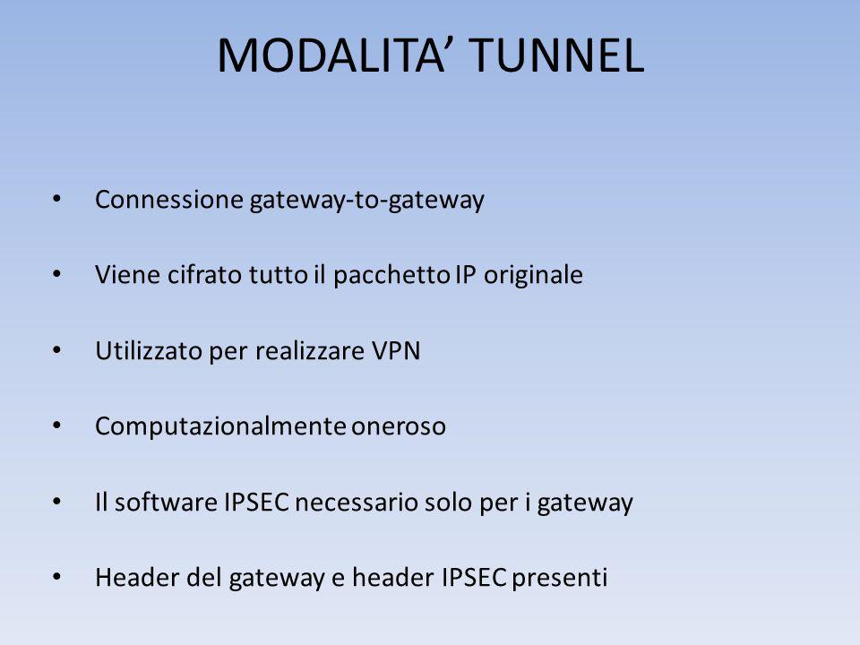 MODALITA' TUNNEL Connessione gateway-to-gateway Viene cifrato tutto il pacchetto IP originale Utilizzato per realizzare VPN Computazionalmente oneroso Il software IPSEC necessario solo per i gateway Header del gateway e header IPSEC presenti