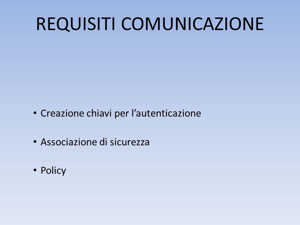 REQUISITI COMUNICAZIONE Creazione chiavi per l'autenticazione Associazione di sicurezza Policy