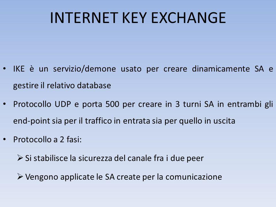 INTERNET KEY EXCHANGE IKE è un servizio/demone usato per creare dinamicamente SA e gestire il relativo database Protocollo UDP e porta 500 per creare in 3 turni SA in entrambi gli end-point sia per il traffico in entrata sia per quello in uscita Protocollo a 2 fasi:  Si stabilisce la sicurezza del canale fra i due peer  Vengono applicate le SA create per la comunicazione