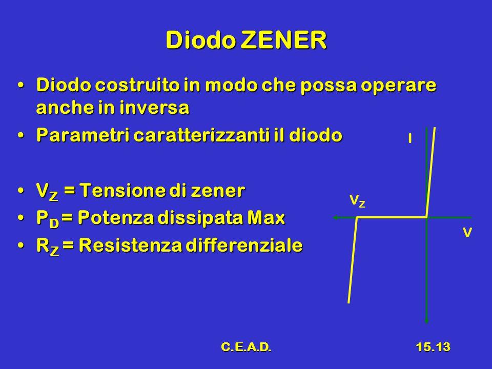 C.E.A.D.15.13 Diodo ZENER Diodo costruito in modo che possa operare anche in inversaDiodo costruito in modo che possa operare anche in inversa Parametri caratterizzanti il diodoParametri caratterizzanti il diodo V Z = Tensione di zenerV Z = Tensione di zener P D = Potenza dissipata MaxP D = Potenza dissipata Max R Z = Resistenza differenzialeR Z = Resistenza differenziale VZVZ I V
