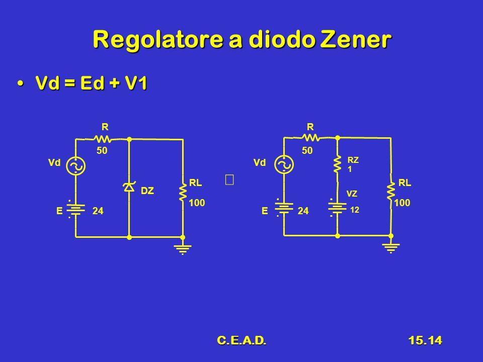 C.E.A.D.15.14 Regolatore a diodo Zener Vd = Ed + V1Vd = Ed + V1 DZ RL 100 R 50 E24 Vd VZ 12 RZ 1 RL 100 R 50 E24 Vd 