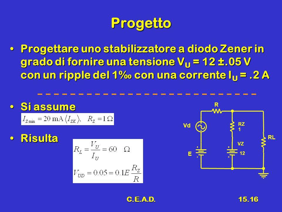 C.E.A.D.15.16 Progetto Progettare uno stabilizzatore a diodo Zener in grado di fornire una tensione V U = 12 ±.05 V con un ripple del 1‰ con una corrente I U =.2 AProgettare uno stabilizzatore a diodo Zener in grado di fornire una tensione V U = 12 ±.05 V con un ripple del 1‰ con una corrente I U =.2 A Si assumeSi assume RisultaRisulta VZ 12 RZ 1 RL R E Vd