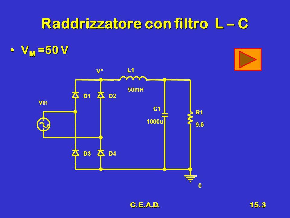 C.E.A.D.15.3 Raddrizzatore con filtro L – C V M =50 VV M =50 V 0 Vin R1 9.6 D1D2 D3D4 L1 50mH C1 1000u V*