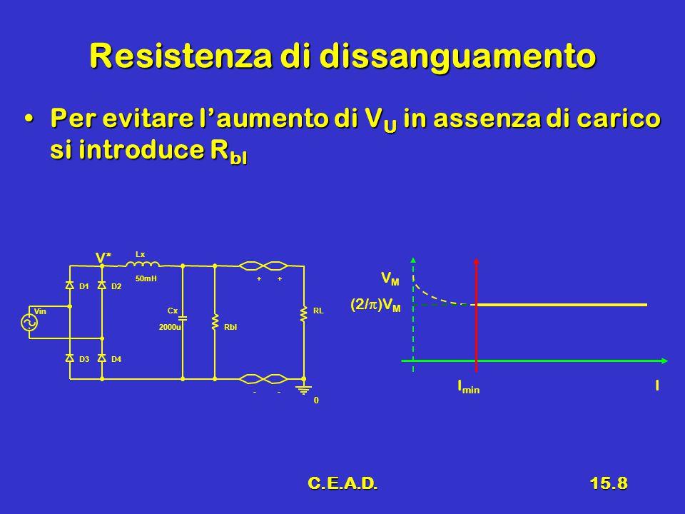 C.E.A.D.15.8 Resistenza di dissanguamento 0 -- ++ RL D1 Cx 2000u D3 Lx 50mH Vin D4 D2 Rbl V* Per evitare l'aumento di V U in assenza di carico si introduce R blPer evitare l'aumento di V U in assenza di carico si introduce R bl I VMVM (2/π)V M I min