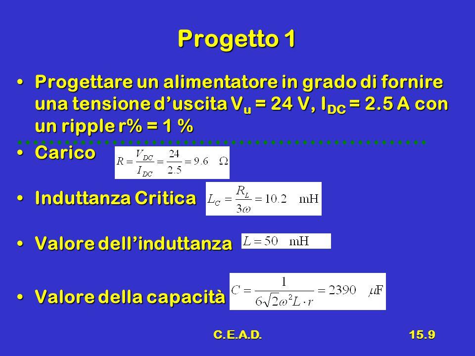C.E.A.D.15.9 Progetto 1 Progettare un alimentatore in grado di fornire una tensione d'uscita V u = 24 V, I DC = 2.5 A con un ripple r% = 1 %Progettare un alimentatore in grado di fornire una tensione d'uscita V u = 24 V, I DC = 2.5 A con un ripple r% = 1 % CaricoCarico Induttanza CriticaInduttanza Critica Valore dell'induttanzaValore dell'induttanza Valore della capacitàValore della capacità