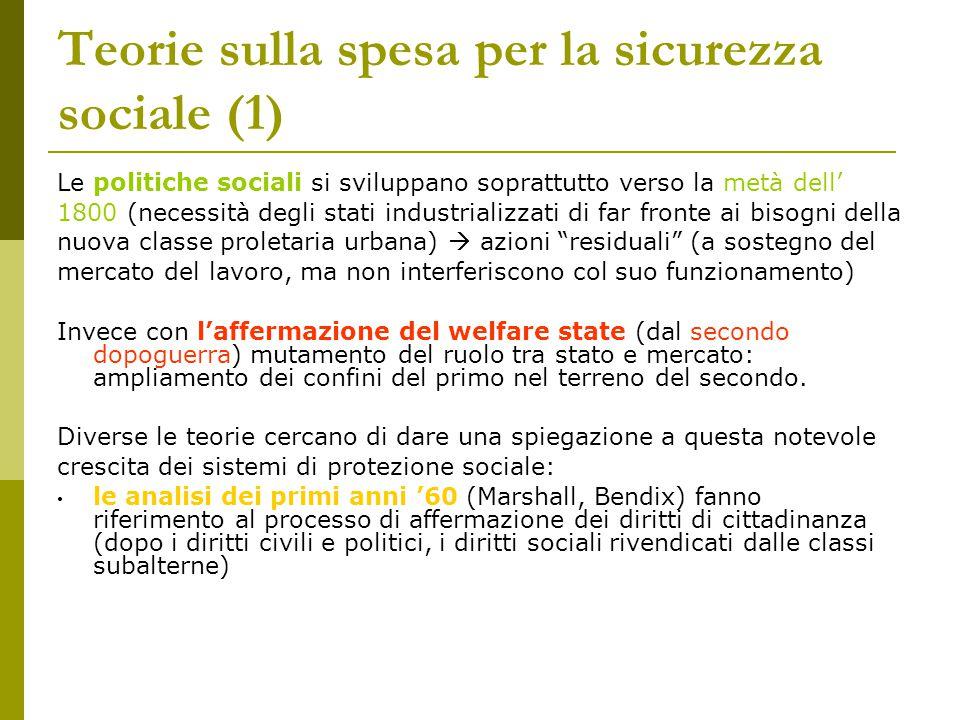 Teorie sulla spesa per la sicurezza sociale (2) 2.