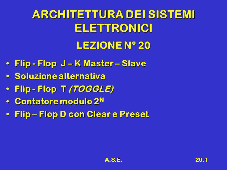 A.S.E.20.1 ARCHITETTURA DEI SISTEMI ELETTRONICI LEZIONE N° 20 Flip - Flop J – K Master – SlaveFlip - Flop J – K Master – Slave Soluzione alternativaSoluzione alternativa Flip - Flop T (TOGGLE)Flip - Flop T (TOGGLE) Contatore modulo 2 NContatore modulo 2 N Flip – Flop D con Clear e PresetFlip – Flop D con Clear e Preset