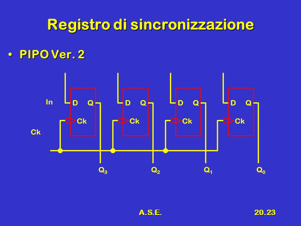 A.S.E.20.23 Registro di sincronizzazione PIPO Ver.