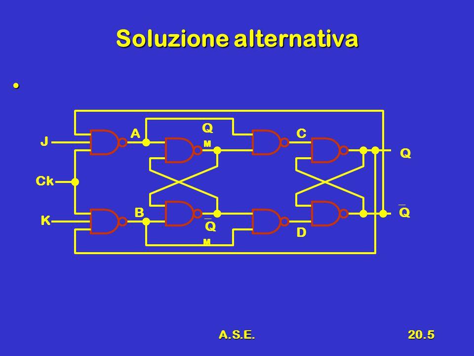 A.S.E.20.5 Soluzione alternativa K J QQ Ck Q QMQM QMQM A B C D