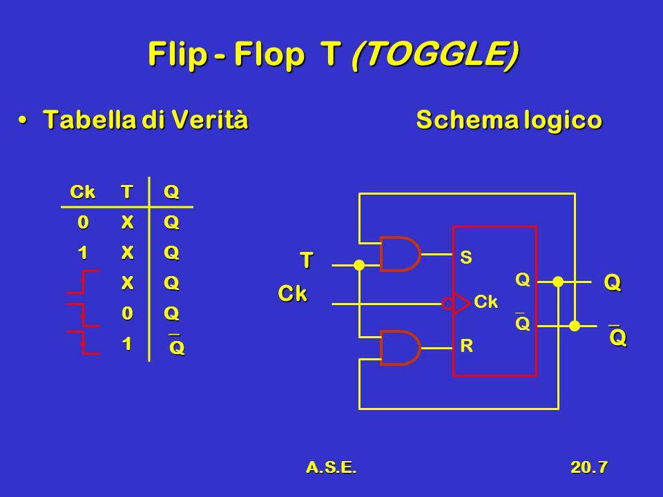 A.S.E.20.7 Flip - Flop T (TOGGLE) Tabella di VeritàSchema logicoTabella di VeritàSchema logico Ck T Q QQQQ CkTQ 0XQ 1XQ XQ 0Q 1 QQQQ S Q Ck  Q R