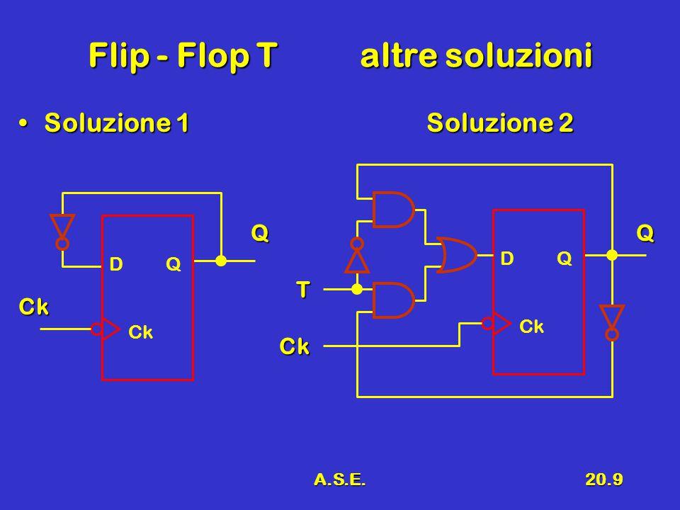 A.S.E.20.9 Flip - Flop T altre soluzioni Soluzione 1Soluzione 2Soluzione 1Soluzione 2 D Q Ck D Q Ck Ck T Q Ck Q