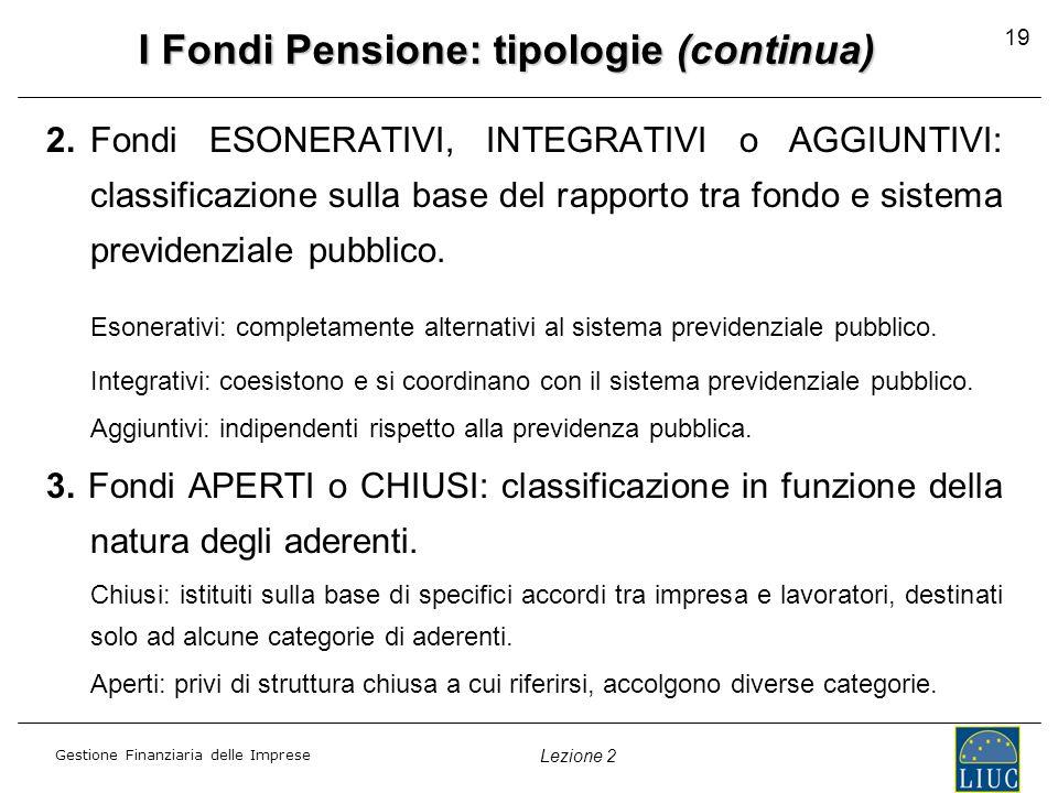 Gestione Finanziaria delle Imprese Lezione 2 19 I Fondi Pensione: tipologie (continua) 2.Fondi ESONERATIVI, INTEGRATIVI o AGGIUNTIVI: classificazione sulla base del rapporto tra fondo e sistema previdenziale pubblico.