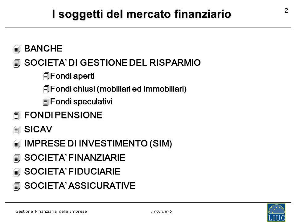 Gestione Finanziaria delle Imprese Lezione 2 2 I soggetti del mercato finanziario 4BANCHE 4SOCIETA' DI GESTIONE DEL RISPARMIO 4Fondi aperti 4Fondi chiusi (mobiliari ed immobiliari) 4Fondi speculativi 4FONDI PENSIONE 4SICAV 4IMPRESE DI INVESTIMENTO (SIM) 4SOCIETA' FINANZIARIE 4SOCIETA' FIDUCIARIE 4SOCIETA' ASSICURATIVE