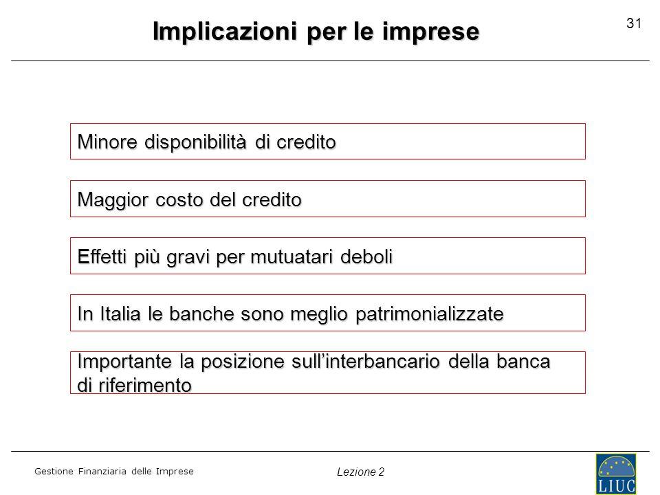 Gestione Finanziaria delle Imprese Lezione 2 31 Implicazioni per le imprese Minore disponibilità di credito Maggior costo del credito Effetti più gravi per mutuatari deboli In Italia le banche sono meglio patrimonializzate Importante la posizione sull'interbancario della banca di riferimento