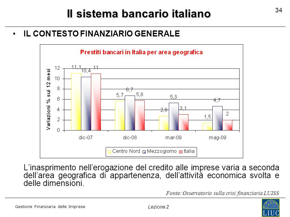 Gestione Finanziaria delle Imprese Lezione 2 Il sistema bancario italiano IL CONTESTO FINANZIARIO GENERALE L'inasprimento nell'erogazione del credito alle imprese varia a seconda dell'area geografica di appartenenza, dell'attività economica svolta e delle dimensioni.