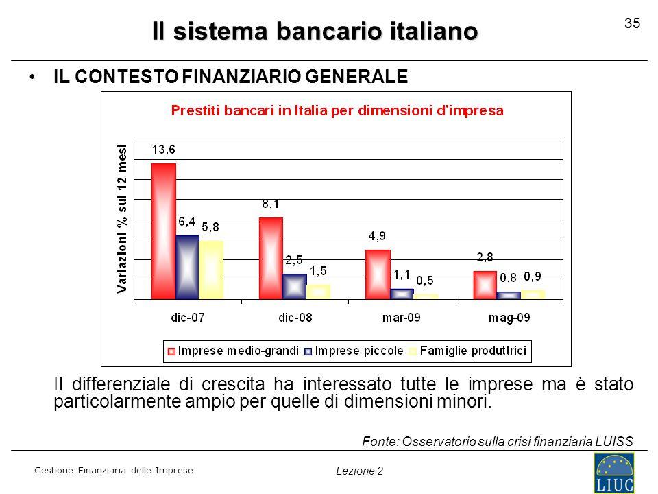 Gestione Finanziaria delle Imprese Lezione 2 Il sistema bancario italiano IL CONTESTO FINANZIARIO GENERALE Il differenziale di crescita ha interessato tutte le imprese ma è stato particolarmente ampio per quelle di dimensioni minori.