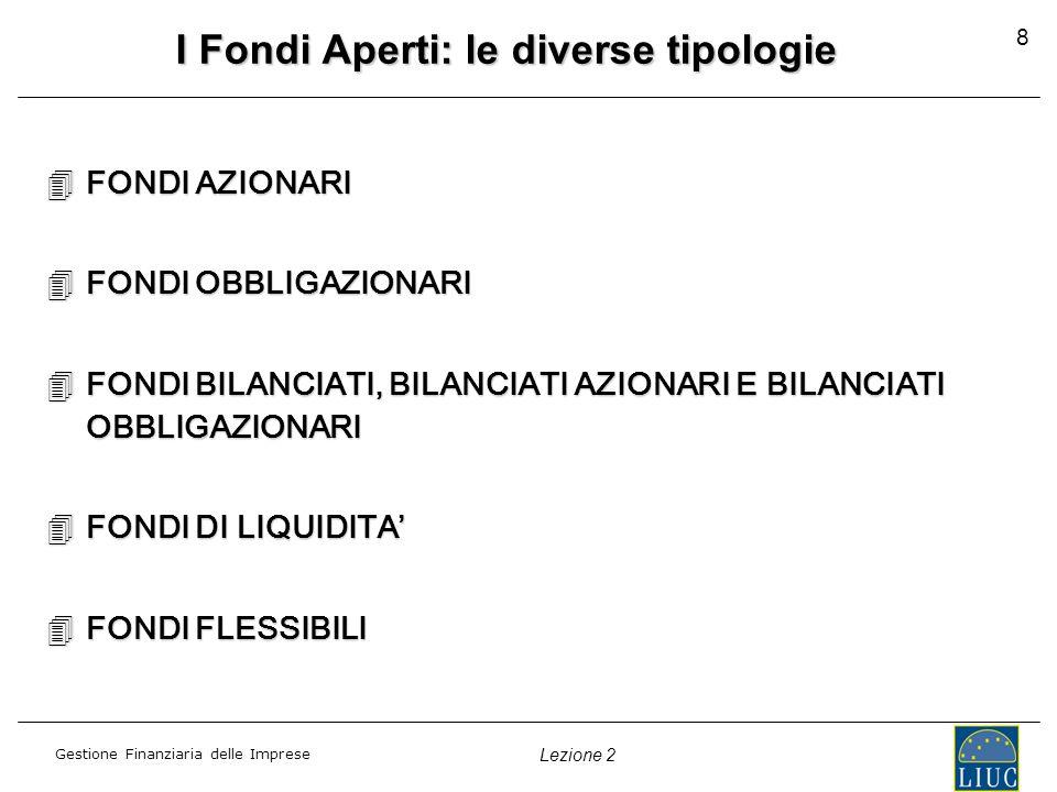 Gestione Finanziaria delle Imprese Lezione 2 8 I Fondi Aperti: le diverse tipologie 4FONDI AZIONARI 4FONDI OBBLIGAZIONARI 4FONDI BILANCIATI, BILANCIATI AZIONARI E BILANCIATI OBBLIGAZIONARI 4FONDI DI LIQUIDITA' 4FONDI FLESSIBILI