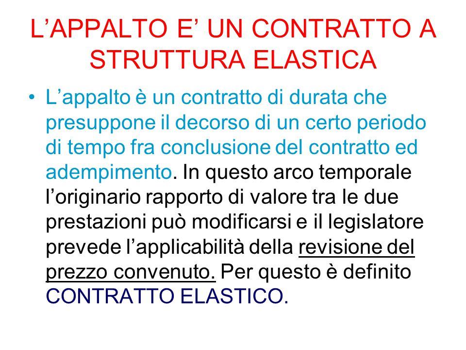 L'APPALTO E' UN CONTRATTO A STRUTTURA ELASTICA L'appalto è un contratto di durata che presuppone il decorso di un certo periodo di tempo fra conclusione del contratto ed adempimento.
