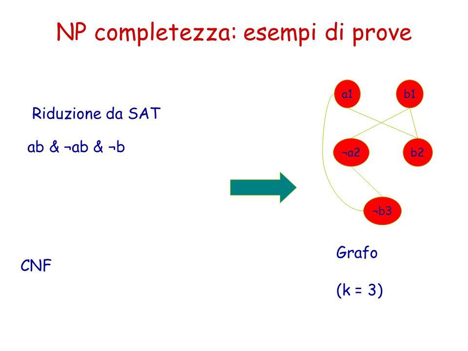 NP completezza: esempi di prove Riduzione da SAT Grafo (k = 3) CNF ab & ¬ab & ¬b a1b1 ¬a2b2 ¬b3
