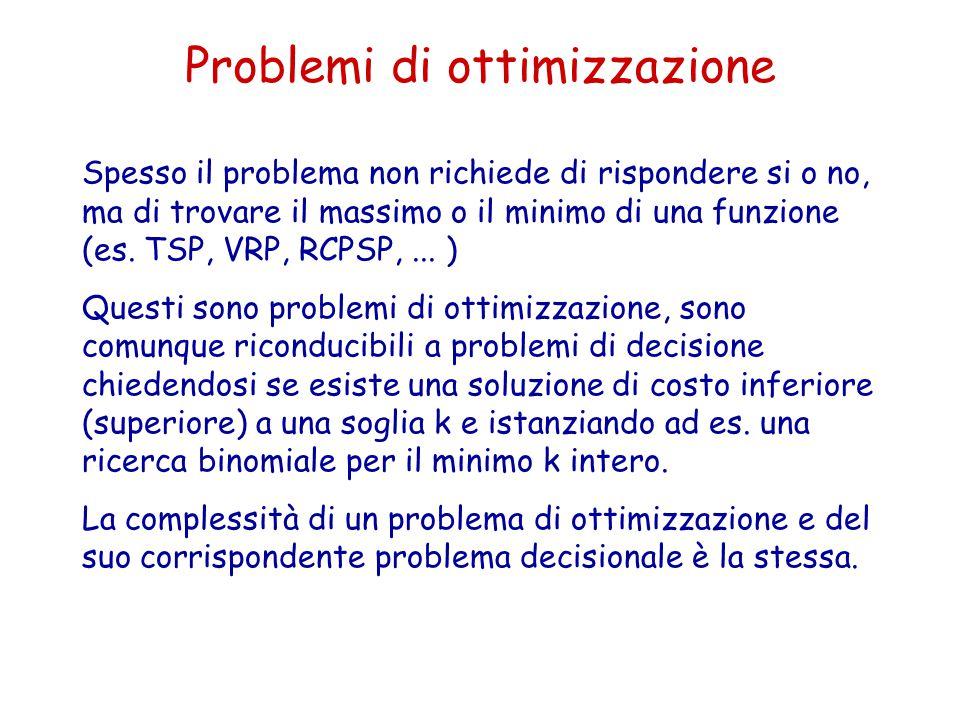 Problemi di ottimizzazione Spesso il problema non richiede di rispondere si o no, ma di trovare il massimo o il minimo di una funzione (es. TSP, VRP,