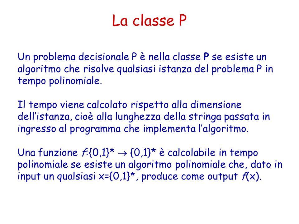 La classe P Un problema decisionale P è nella classe P se esiste un algoritmo che risolve qualsiasi istanza del problema P in tempo polinomiale. Il te