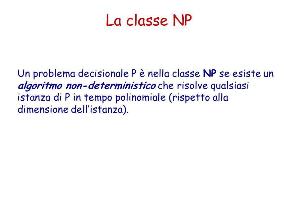 La classe NP Un problema decisionale P è nella classe NP se esiste un algoritmo non-deterministico che risolve qualsiasi istanza di P in tempo polinom
