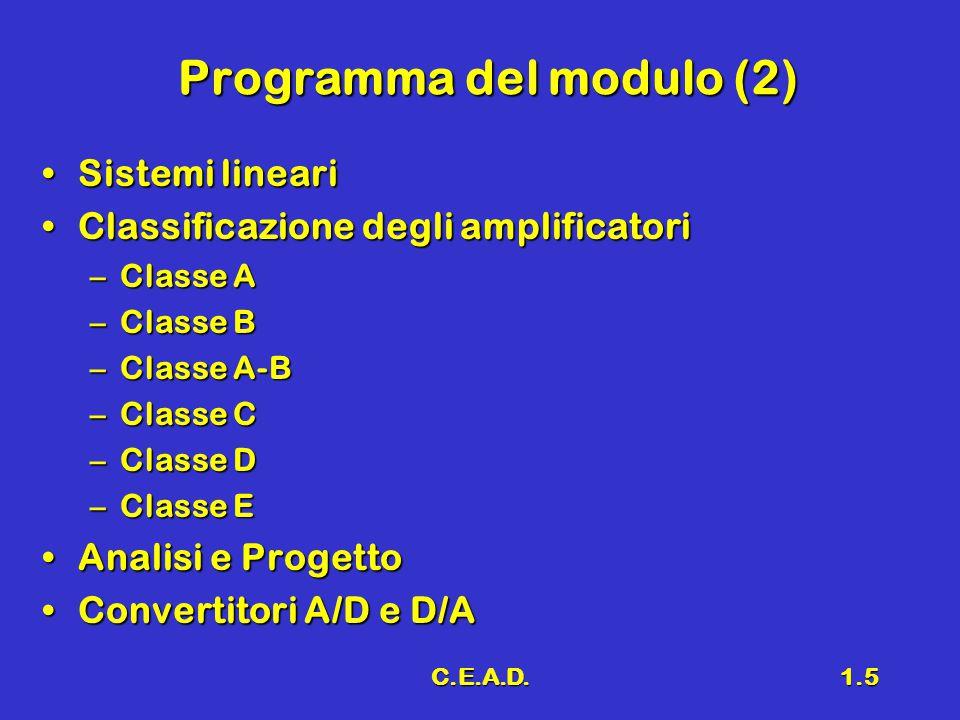 C.E.A.D.1.6 Modalità d'esame Prova ScrittaProva Scritta Prova OraleProva Orale