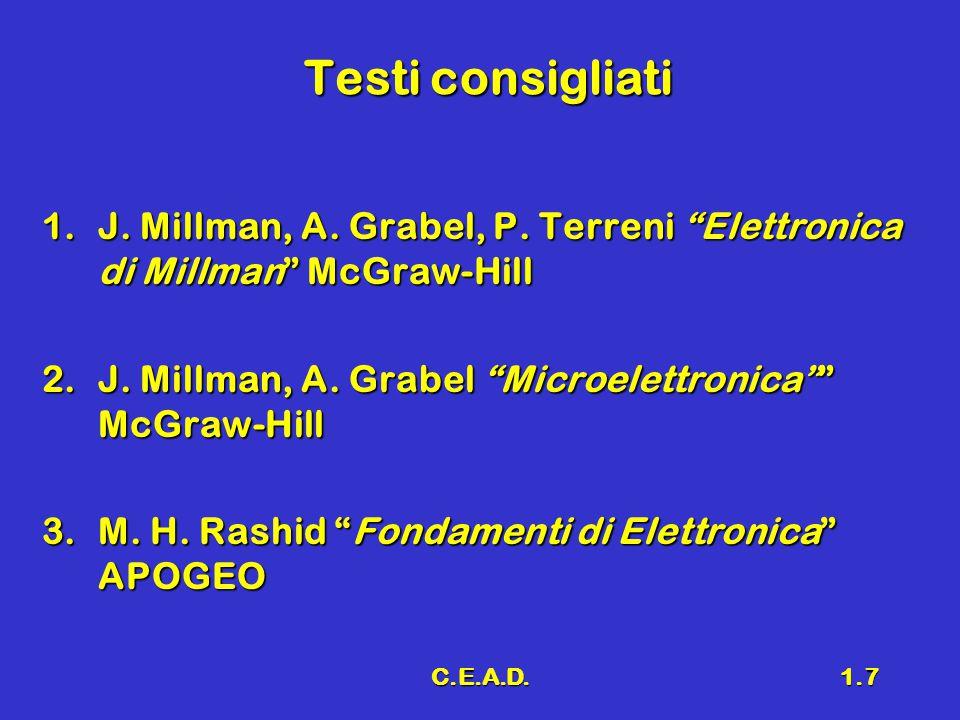 C.E.A.D.1.28 Sistema Elettronico SENSORESENSOREATTUATOREATTUATORE ELABORATOREELABORATORE ~~~~~~ ~~~~~~ AMP A / D ~~~~~~ ~~~~~~ AMP D / A ELABORATORE DIGITALE Sequenz.