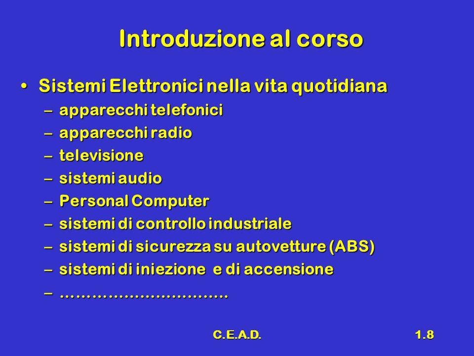 C.E.A.D.1.29 Blocchi Base AMP=AmplificatoreAMP=Amplificatore Filtro=Elimina le frequenze inutiliFiltro=Elimina le frequenze inutili (filtro anti aliasing) A/D=Convertitore Analogico/DigitaleA/D=Convertitore Analogico/Digitale El.