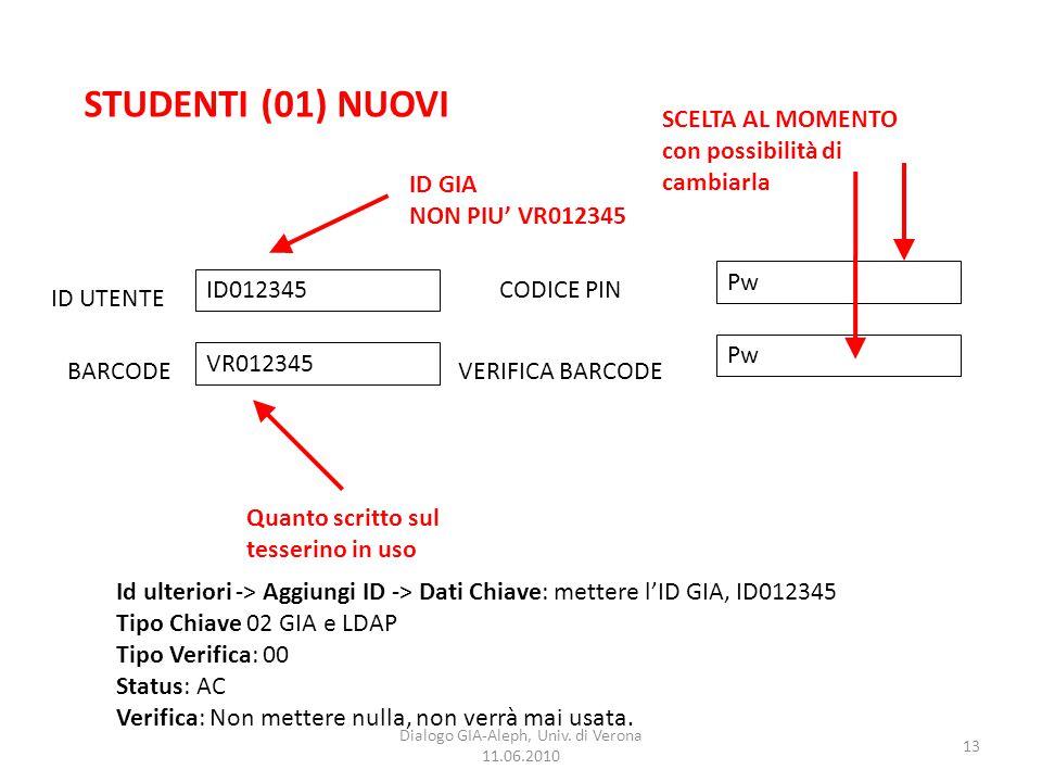 13 Dialogo GIA-Aleph, Univ. di Verona 11.06.2010 STUDENTI (01) NUOVI ID UTENTE BARCODEVERIFICA BARCODE CODICE PIN ID012345 VR012345 Pw ID GIA NON PIU'