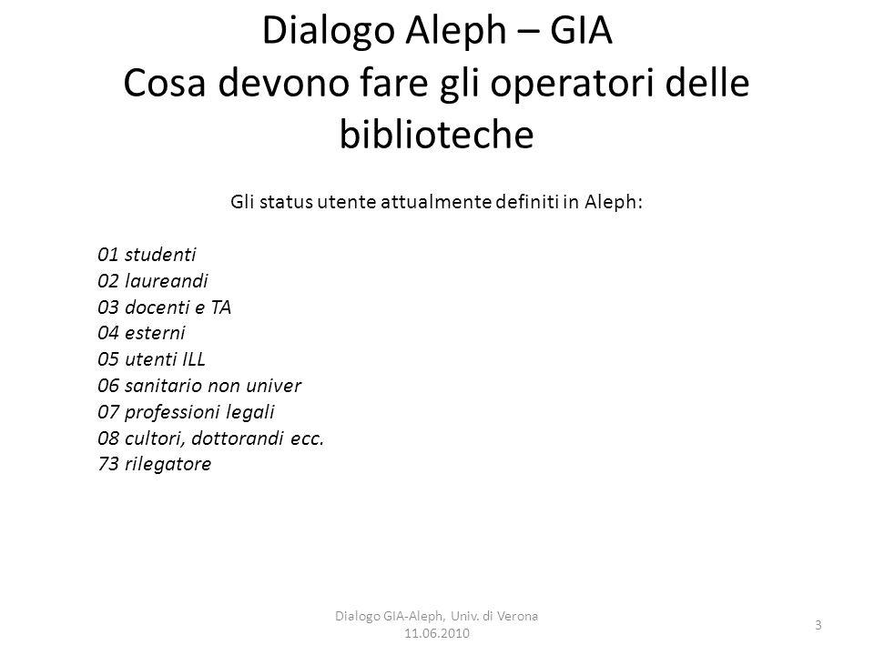 3 Dialogo GIA-Aleph, Univ. di Verona 11.06.2010 Dialogo Aleph – GIA Cosa devono fare gli operatori delle biblioteche Gli status utente attualmente def