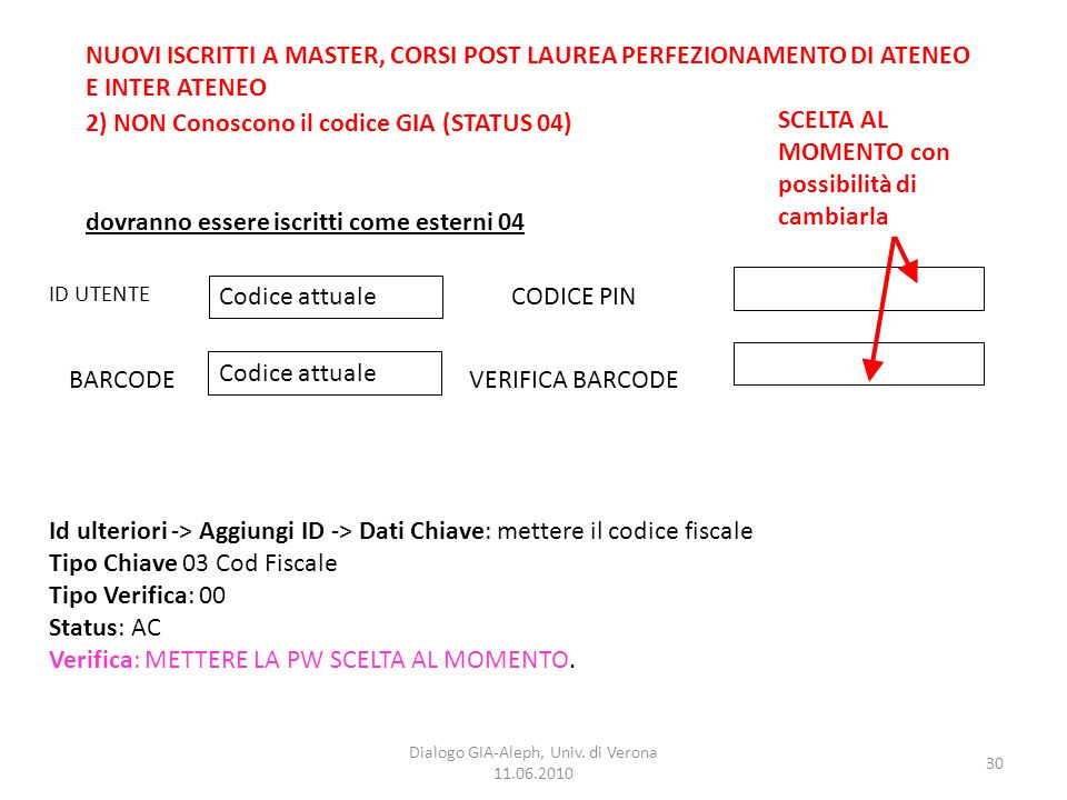 30 Dialogo GIA-Aleph, Univ. di Verona 11.06.2010 NUOVI ISCRITTI A MASTER, CORSI POST LAUREA PERFEZIONAMENTO DI ATENEO E INTER ATENEO 2) NON Conoscono