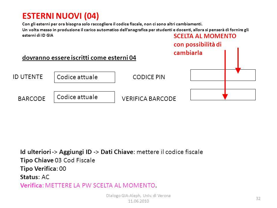 32 Dialogo GIA-Aleph, Univ. di Verona 11.06.2010 ESTERNI NUOVI (04) Con gli esterni per ora bisogna solo raccogliere il codice fiscale, non ci sono al