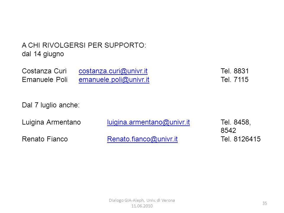35 Dialogo GIA-Aleph, Univ. di Verona 11.06.2010 A CHI RIVOLGERSI PER SUPPORTO: dal 14 giugno Costanza Curicostanza.curi@univr.itTel. 8831costanza.cur