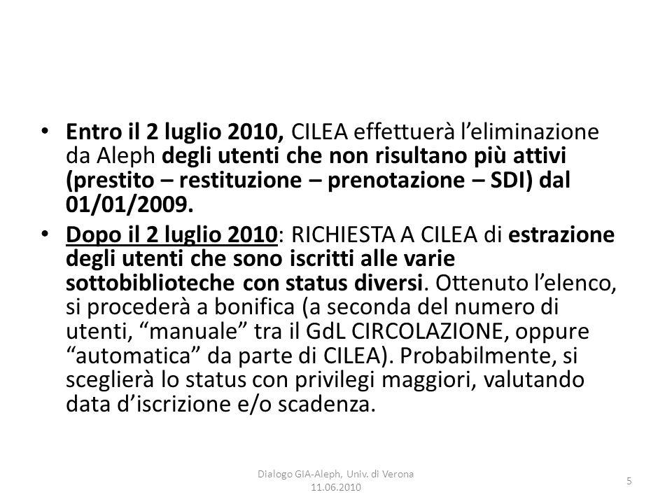 5 Dialogo GIA-Aleph, Univ. di Verona 11.06.2010 Entro il 2 luglio 2010, CILEA effettuerà l'eliminazione da Aleph degli utenti che non risultano più at