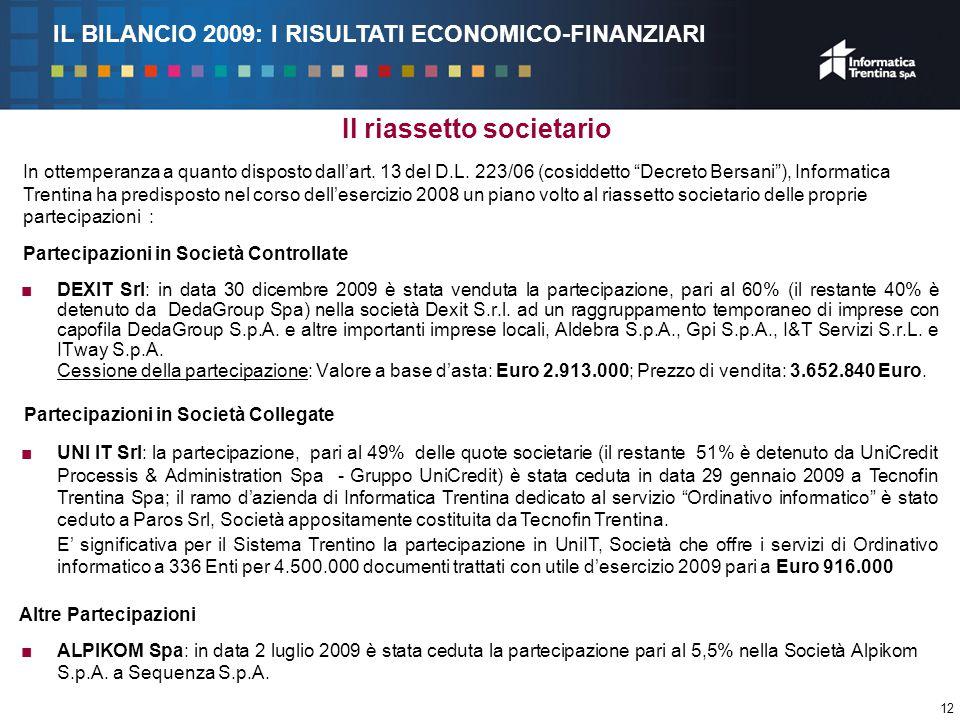 12 Il riassetto societario ■ DEXIT Srl: in data 30 dicembre 2009 è stata venduta la partecipazione, pari al 60% (il restante 40% è detenuto da DedaGroup Spa) nella società Dexit S.r.l.