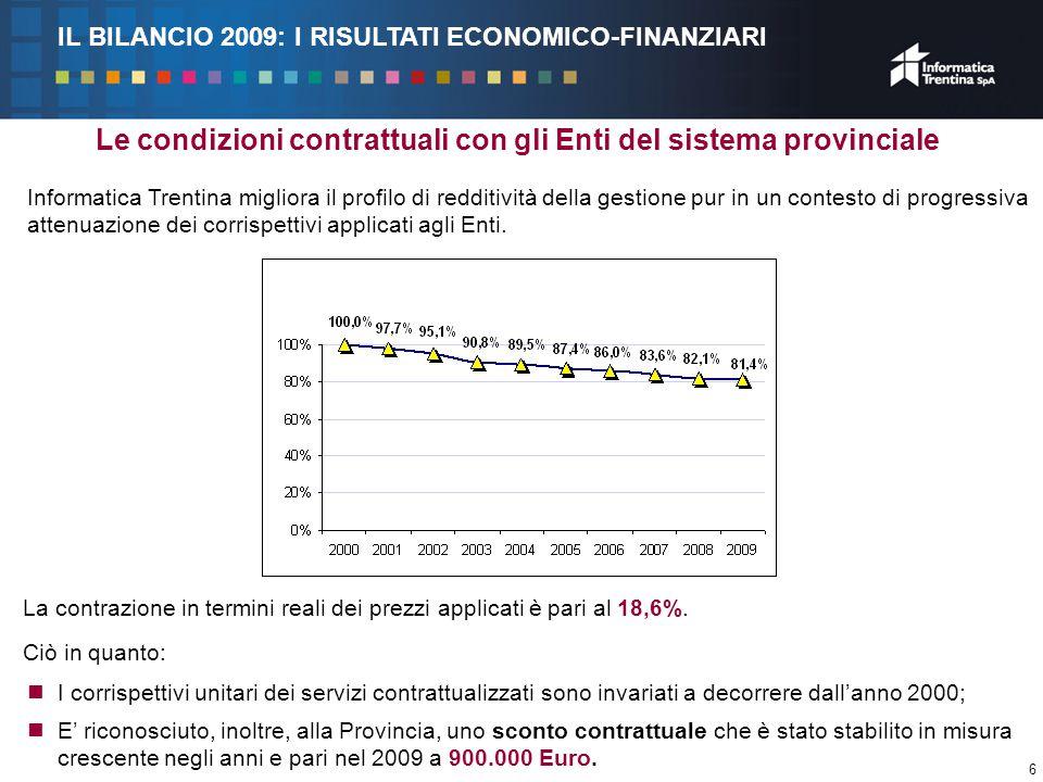 7 Gli ammortamenti La dinamica ( +112% 2009/2005; +20% 2009/2008 ) è correlata alla sostenuta politica di investimento perseguita negli ultimi 5 anni per l'innovazione tecnologica e di processo.