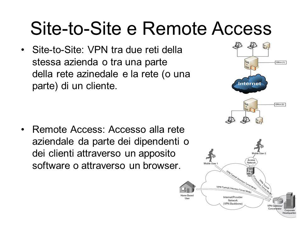 Site-to-Site e Remote Access Site-to-Site: VPN tra due reti della stessa azienda o tra una parte della rete azinedale e la rete (o una parte) di un cl