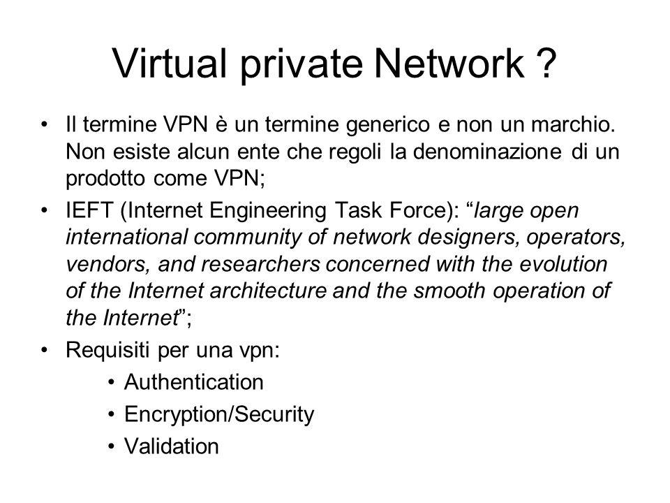 Virtual private Network ? Il termine VPN è un termine generico e non un marchio. Non esiste alcun ente che regoli la denominazione di un prodotto come
