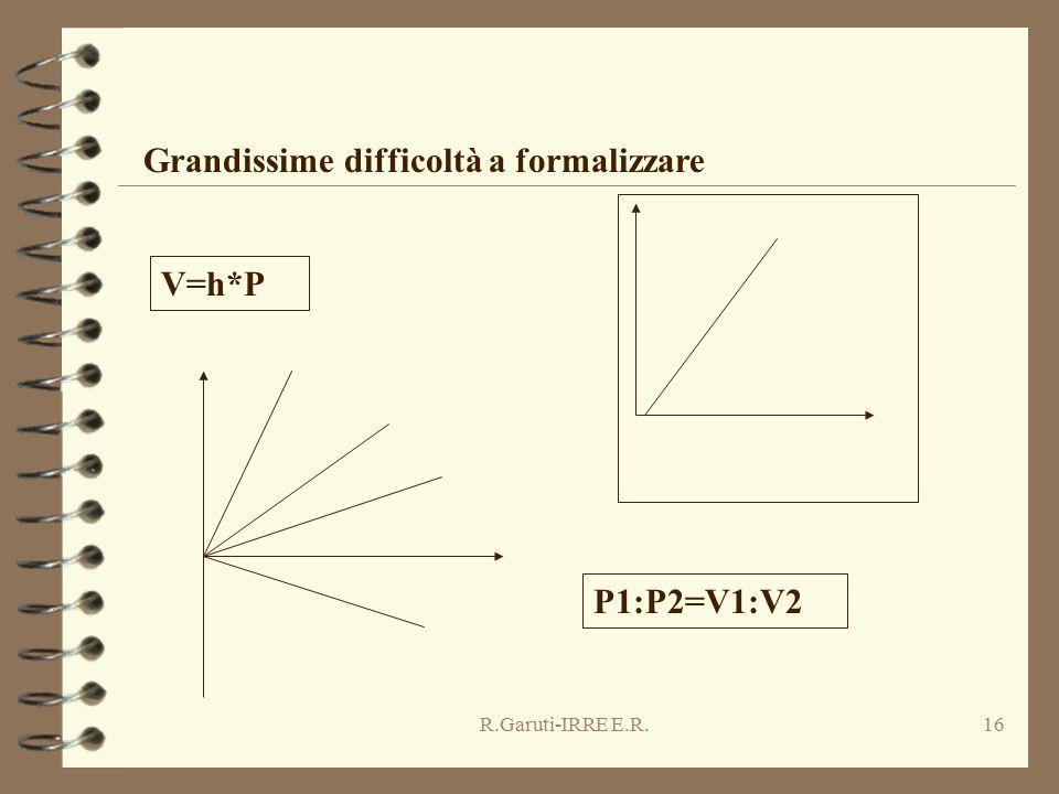 R.Garuti-IRRE E.R.16 Grandissime difficoltà a formalizzare V=h*P P1:P2=V1:V2