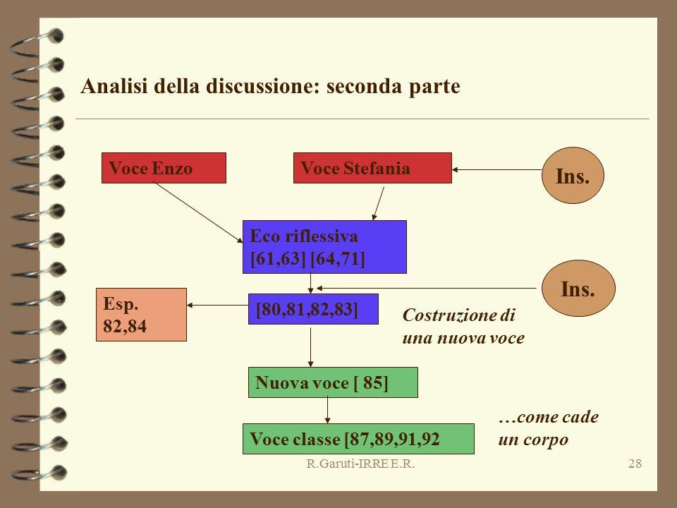 R.Garuti-IRRE E.R.28 Analisi della discussione: seconda parte Voce EnzoVoce Stefania Ins. Eco riflessiva [61,63] [64,71] Ins. [80,81,82,83] Esp. 82,84