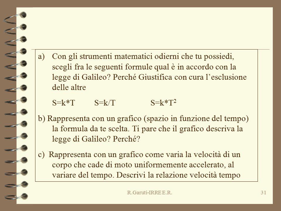 R.Garuti-IRRE E.R.31 a)Con gli strumenti matematici odierni che tu possiedi, scegli fra le seguenti formule qual è in accordo con la legge di Galileo.