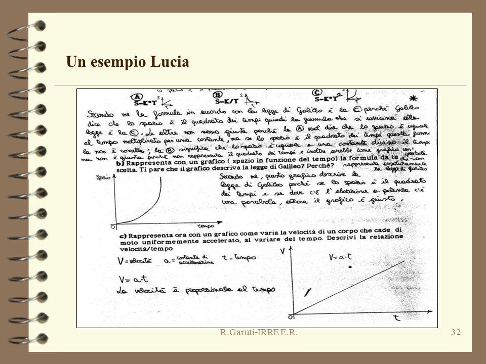 R.Garuti-IRRE E.R.32 Un esempio Lucia