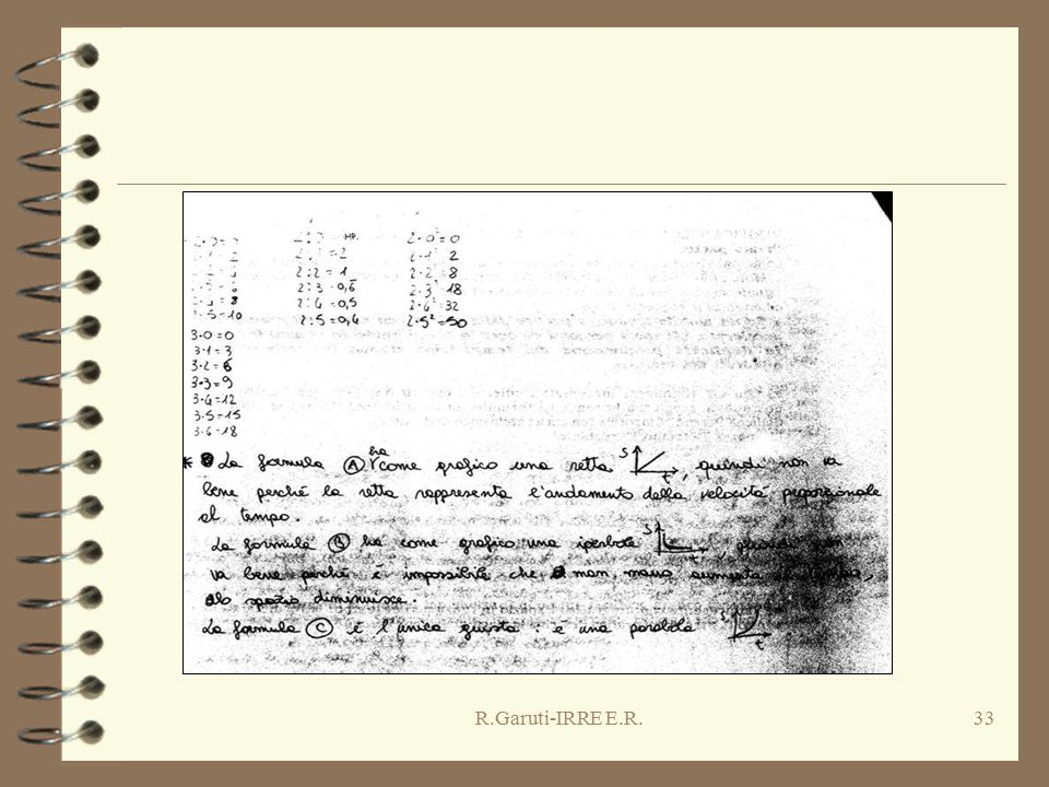 R.Garuti-IRRE E.R.33