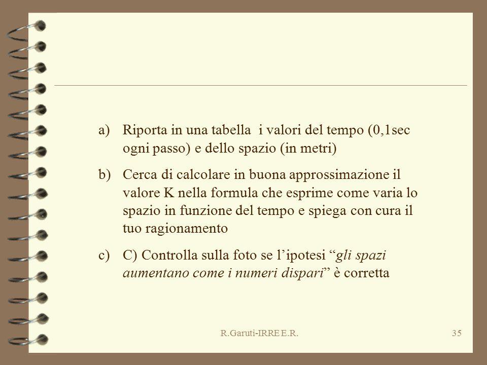 R.Garuti-IRRE E.R.35 a)Riporta in una tabella i valori del tempo (0,1sec ogni passo) e dello spazio (in metri) b)Cerca di calcolare in buona approssimazione il valore K nella formula che esprime come varia lo spazio in funzione del tempo e spiega con cura il tuo ragionamento c)C) Controlla sulla foto se l'ipotesi gli spazi aumentano come i numeri dispari è corretta