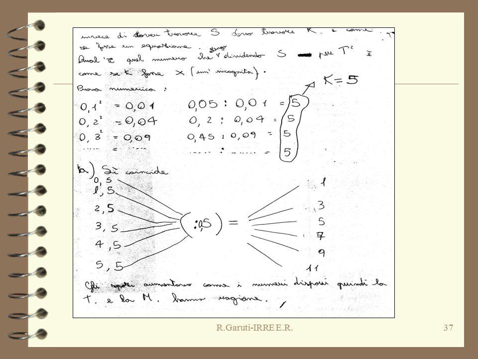 R.Garuti-IRRE E.R.37